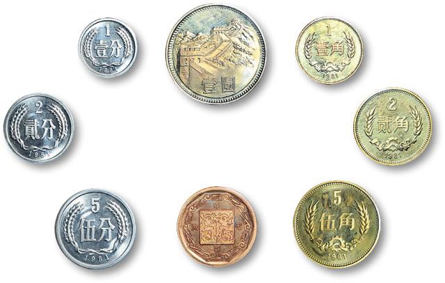 1981年中国人民银行鸡年精制纪念币一套八枚,海外回流,完全未使用品,敬请预览