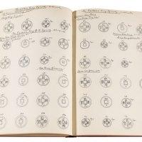 1929年挪威奥斯隆大学《东亚货币藏集》原著一册