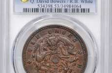 大清铜币二十文价格