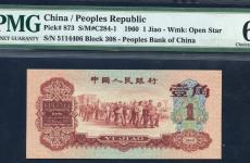 藏家话收藏:古钱的心眼
