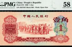 国际钱币与银行博物馆委员会年会代表参观上币博物馆