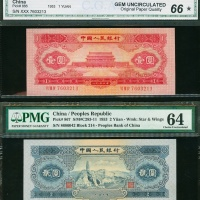 纸币收藏春节后涨势依然