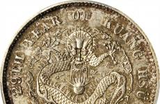 钱币收藏是一种修养,同时可以增值,您认同吗?